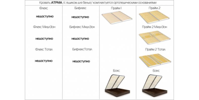 Кровать TORIS «Атриа Т» Серия Атриа Карини