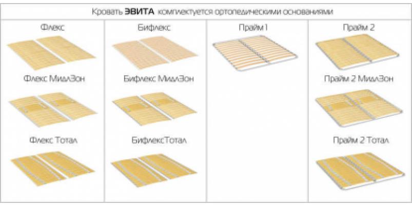 Кровать TORIS «Эвита S» Серия Эвита Сонеро
